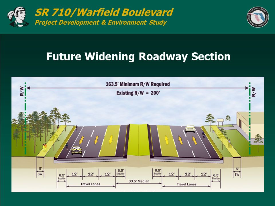 Future Widening Roadway Section