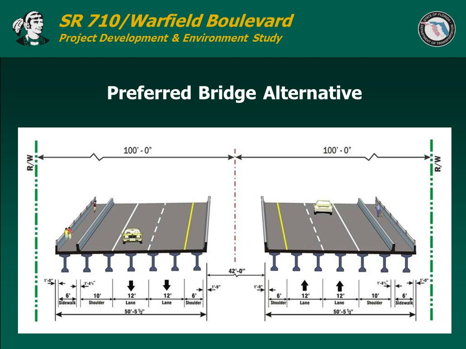 Preferred Bridge Alternative