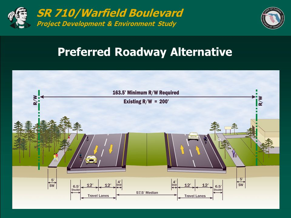 Preferred Roadway Alternative