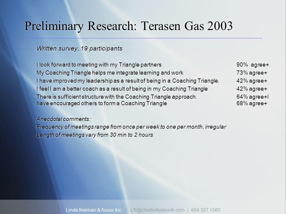 Preliminary Research: Terasen Gas 2003