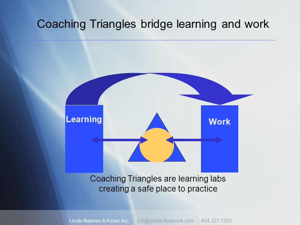 Coaching Triangles bridge learning and work