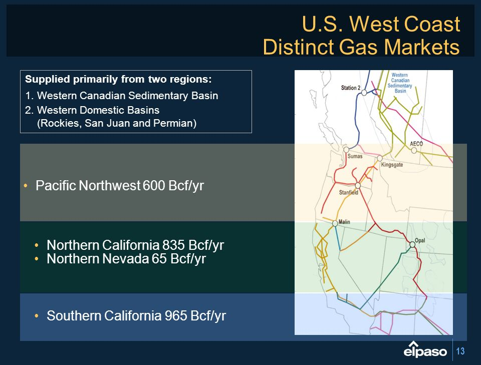 U.S. West Coast Distinct Gas Markets