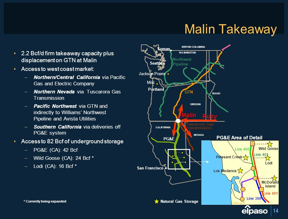 Malin Takeaway Sumas. BRITISH COLUMBIA. 2.2 Bcf/d firm takeaway capacity plus displacement on GTN at Malin.