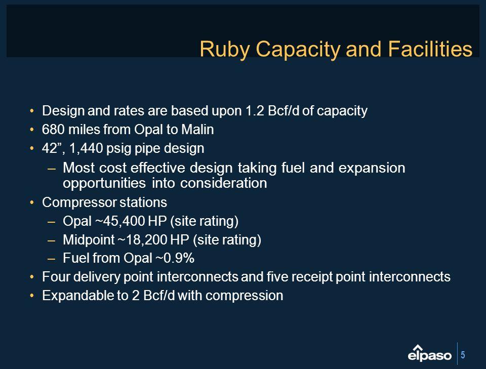 Ruby Capacity and Facilities