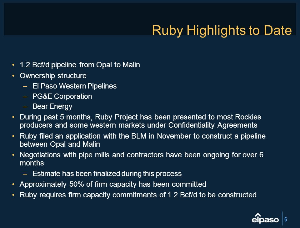 Ruby Highlights to Date
