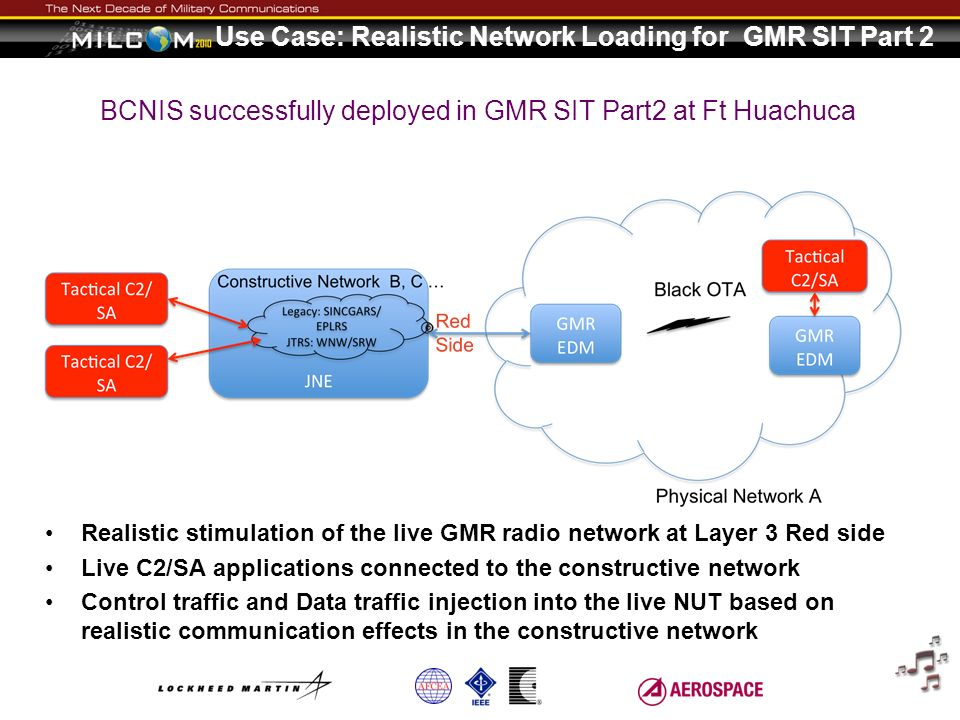 Use Case: Realistic Network Loading for GMR SIT Part 2