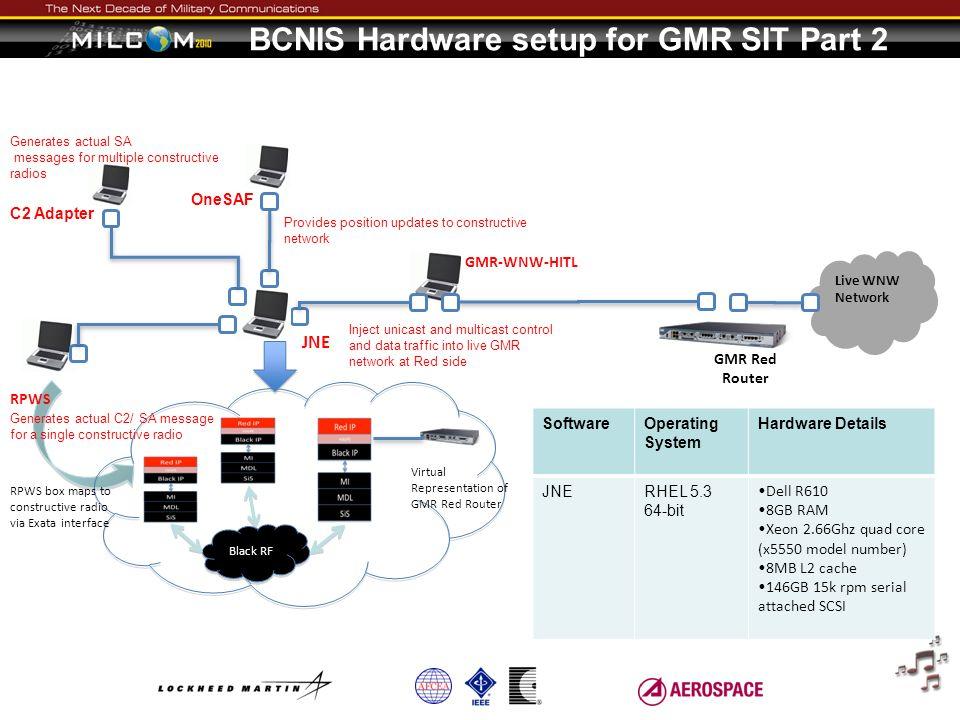 BCNIS Hardware setup for GMR SIT Part 2