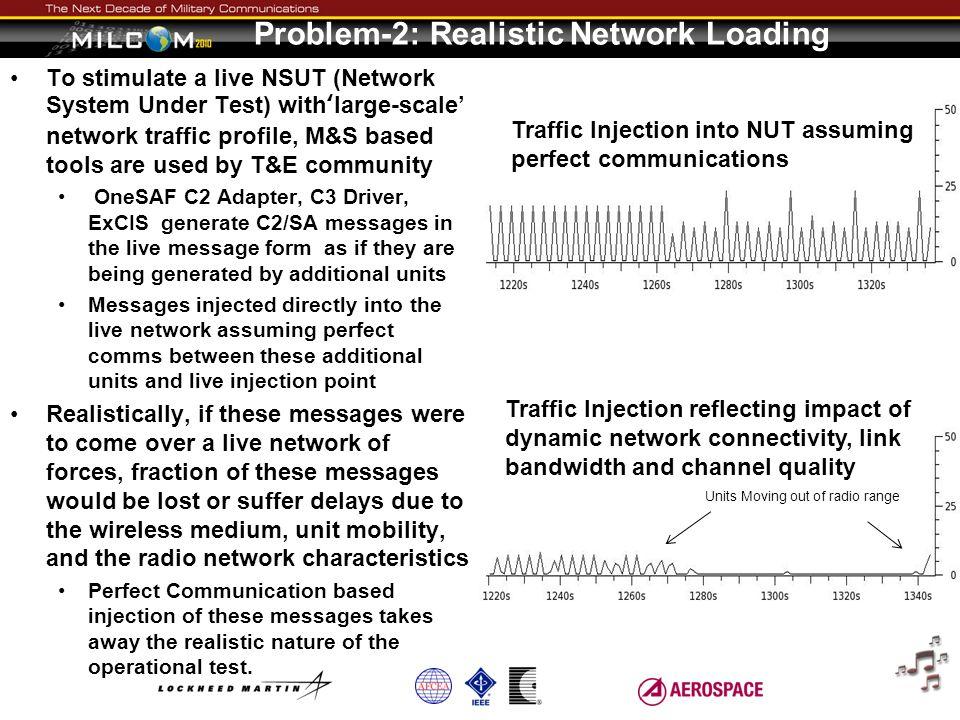 Problem-2: Realistic Network Loading