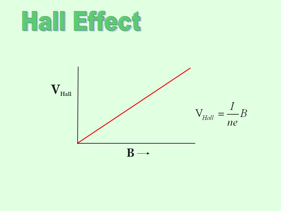 Hall EffectVHall.