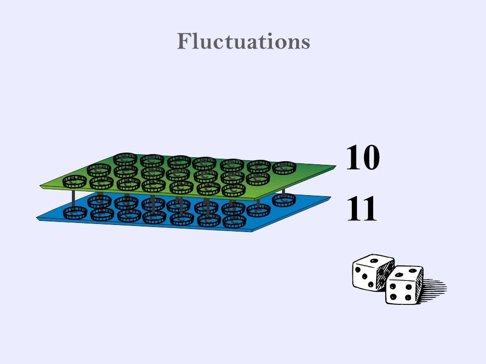 10 11 Fluctuations e - - e e - e - - e - e - - e - e - e - e e e - e -