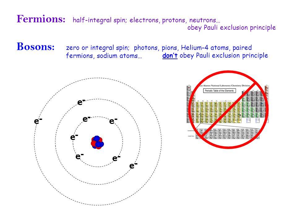 Fermions: Bosons: e - e - e - e - e - e - e - e -