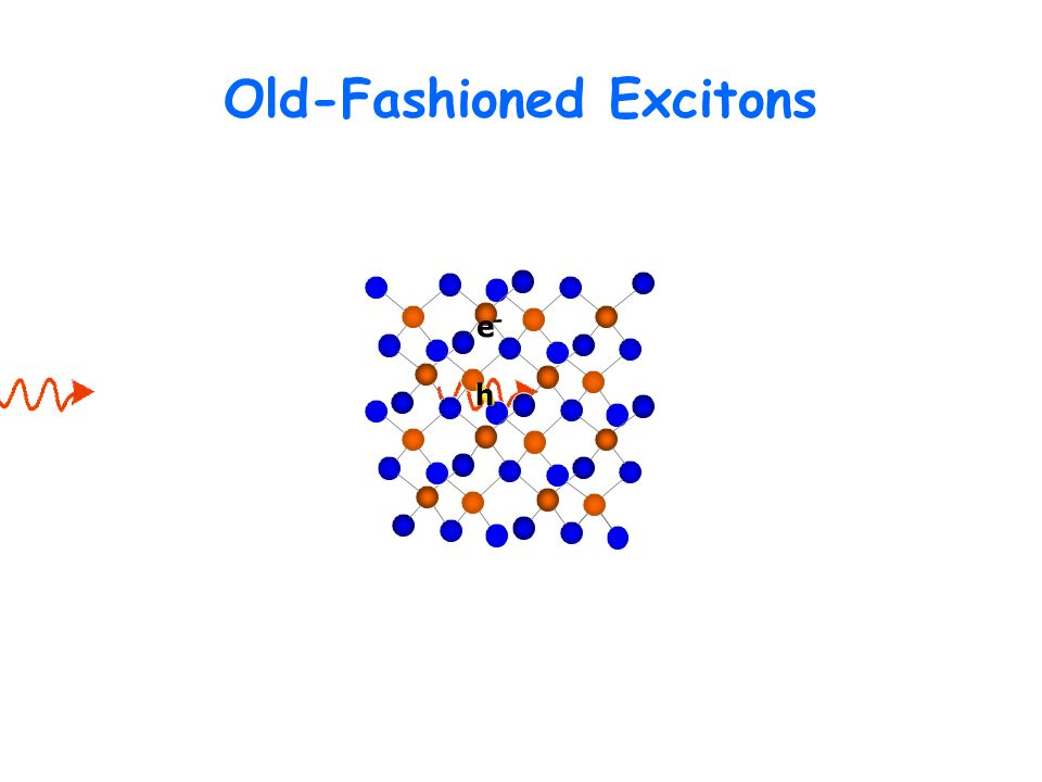 Old-Fashioned Excitons