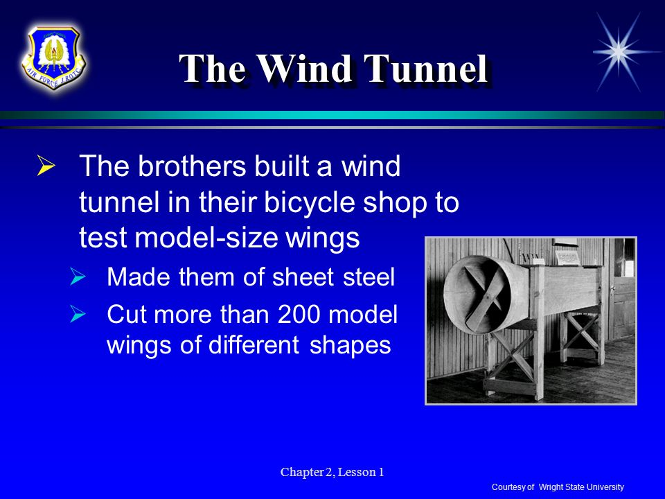 The Wind Tunnel The brothers built a wind tunnel in their bicycle shop to test model-size wings. Made them of sheet steel.