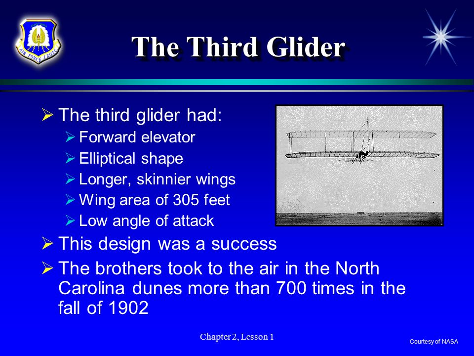 The Third Glider The third glider had: This design was a success