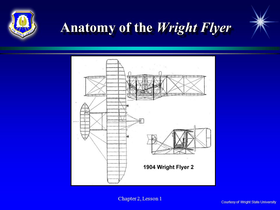 Anatomy of the Wright Flyer