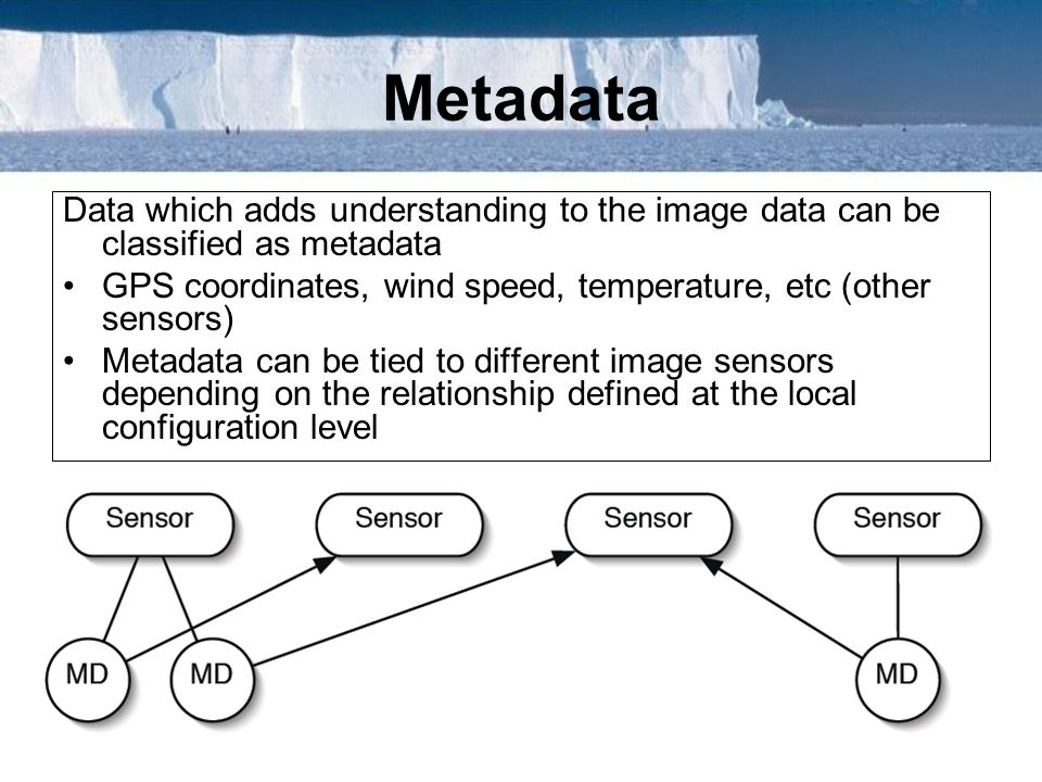 Metadata Data which adds understanding to the image data can be classified as metadata.