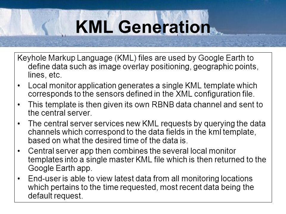 KML Generation