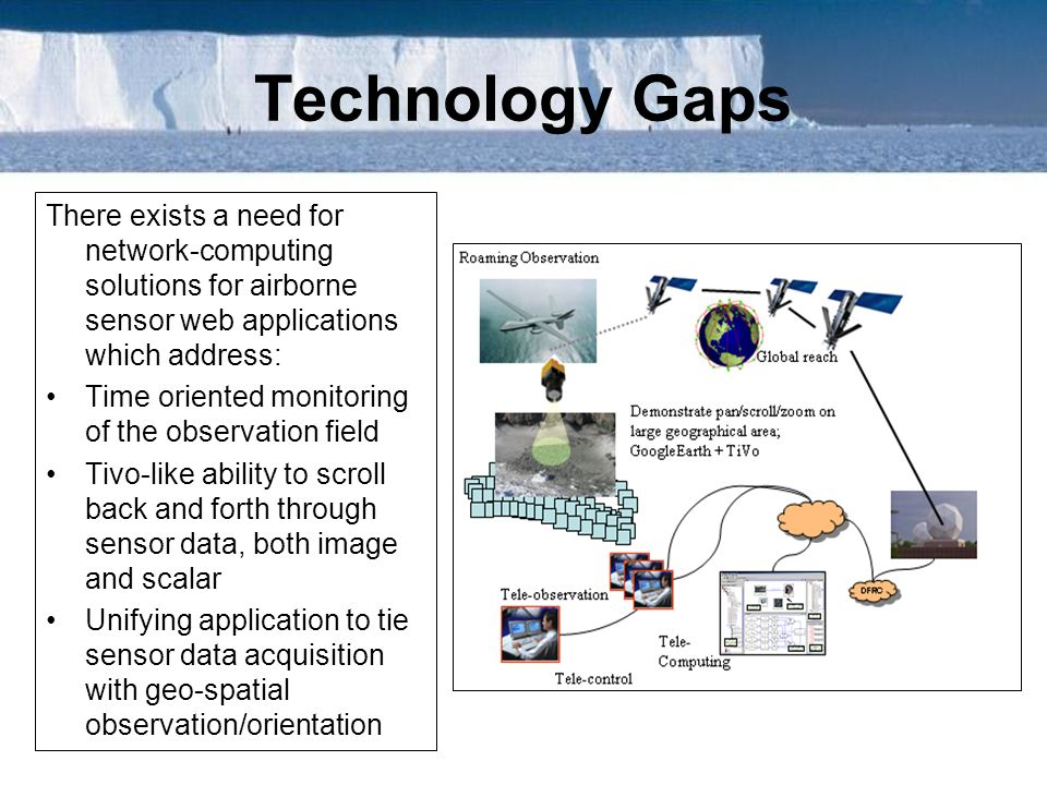 Technology Gaps There exists a need for network-computing solutions for airborne sensor web applications which address:
