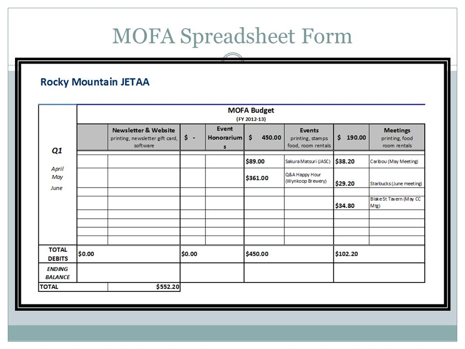 MOFA Spreadsheet Form