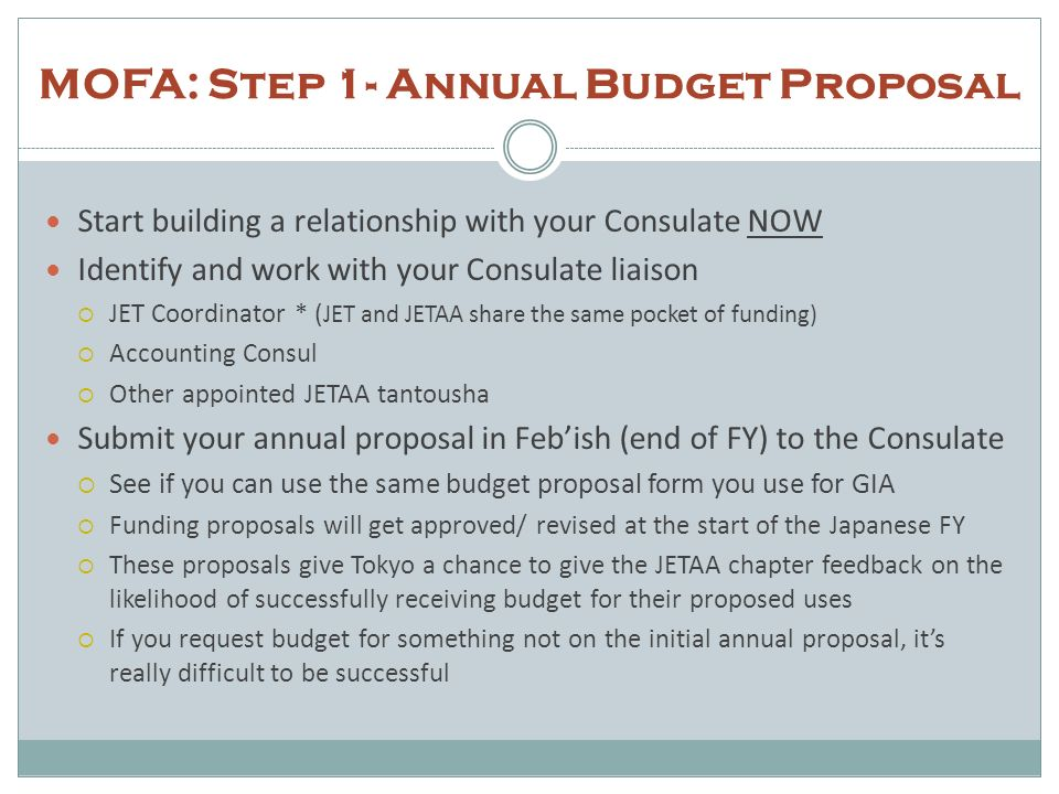 MOFA: Step 1- Annual Budget Proposal