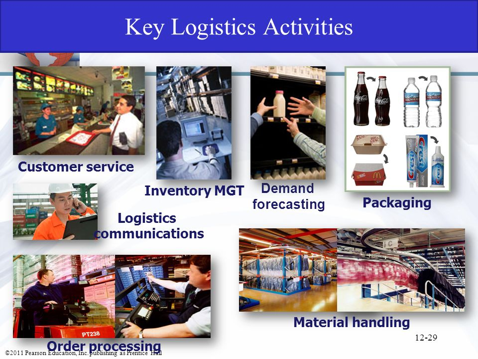 Key Logistics Activities