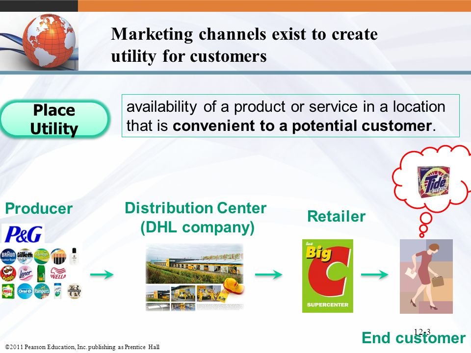 Marketing channels exist to create utility for customers