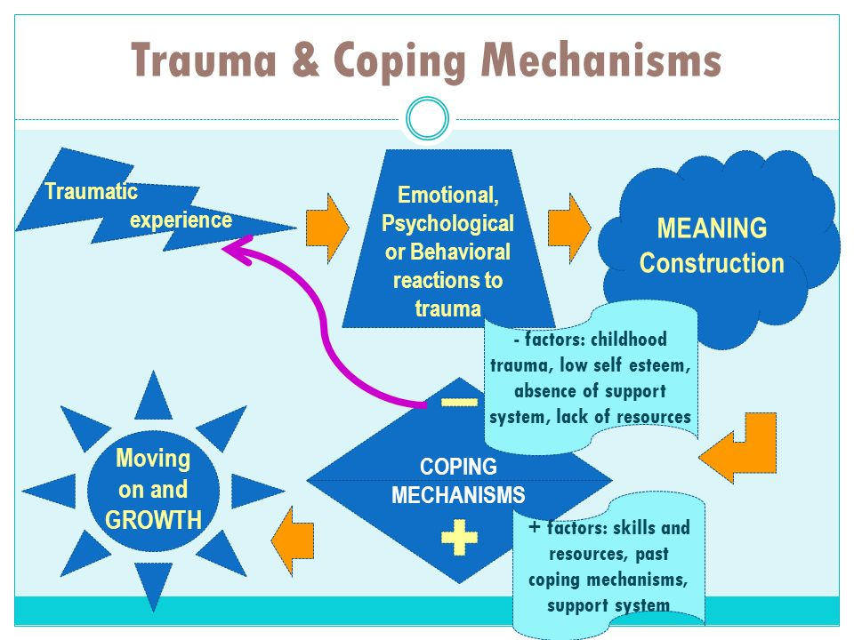 Trauma & Coping Mechanisms