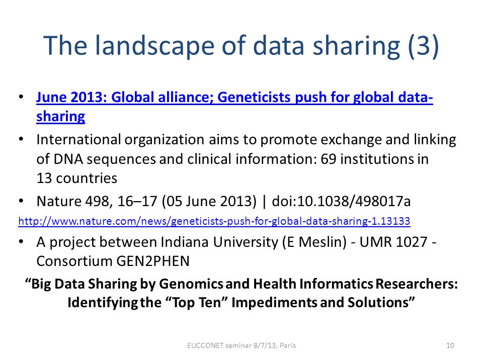 The landscape of data sharing (3)