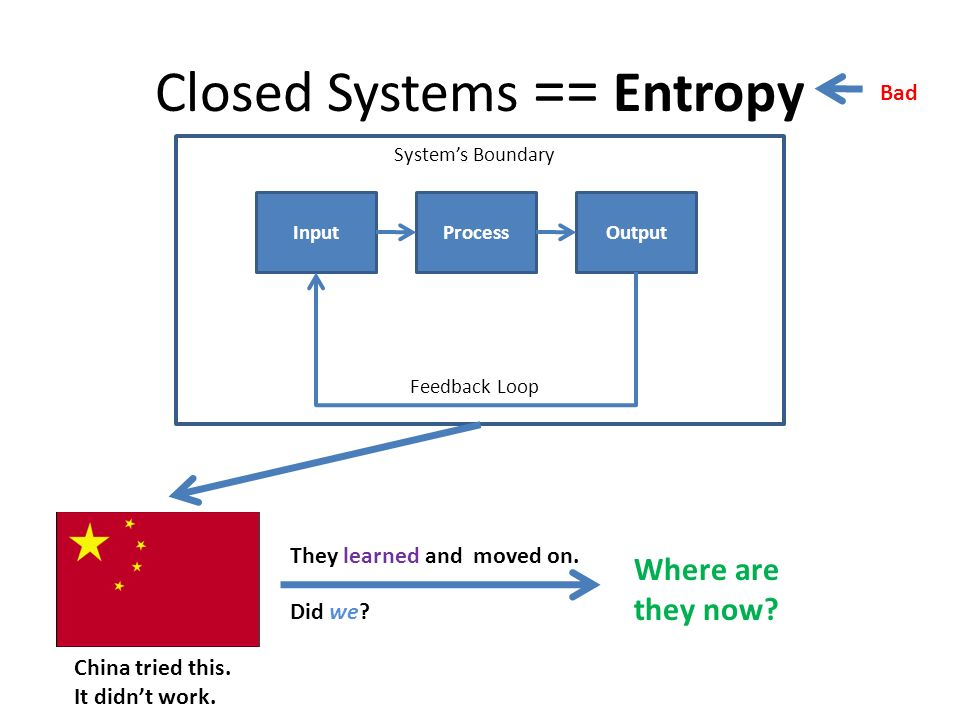 Closed Systems == Entropy