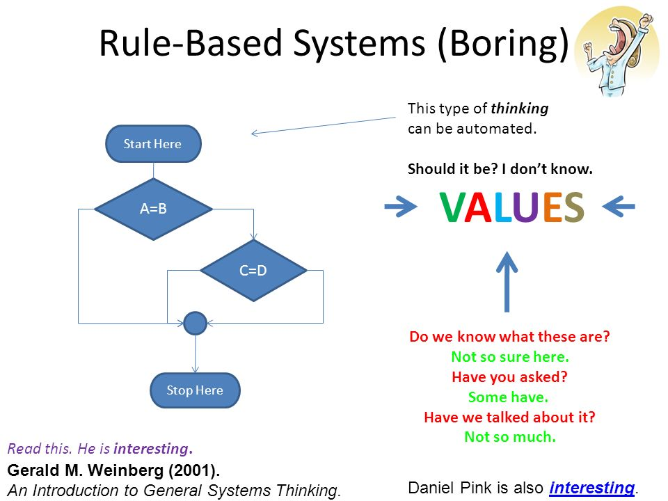 Rule-Based Systems (Boring)
