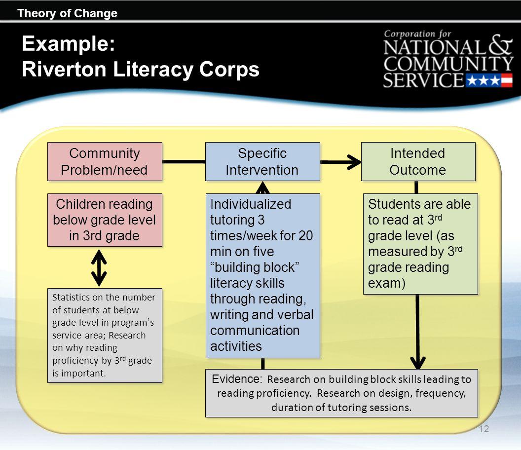 Example: Riverton Literacy Corps