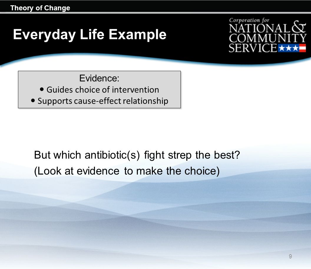 Everyday Life Example Evidence:  Guides choice of intervention.  Supports cause-effect relationship.