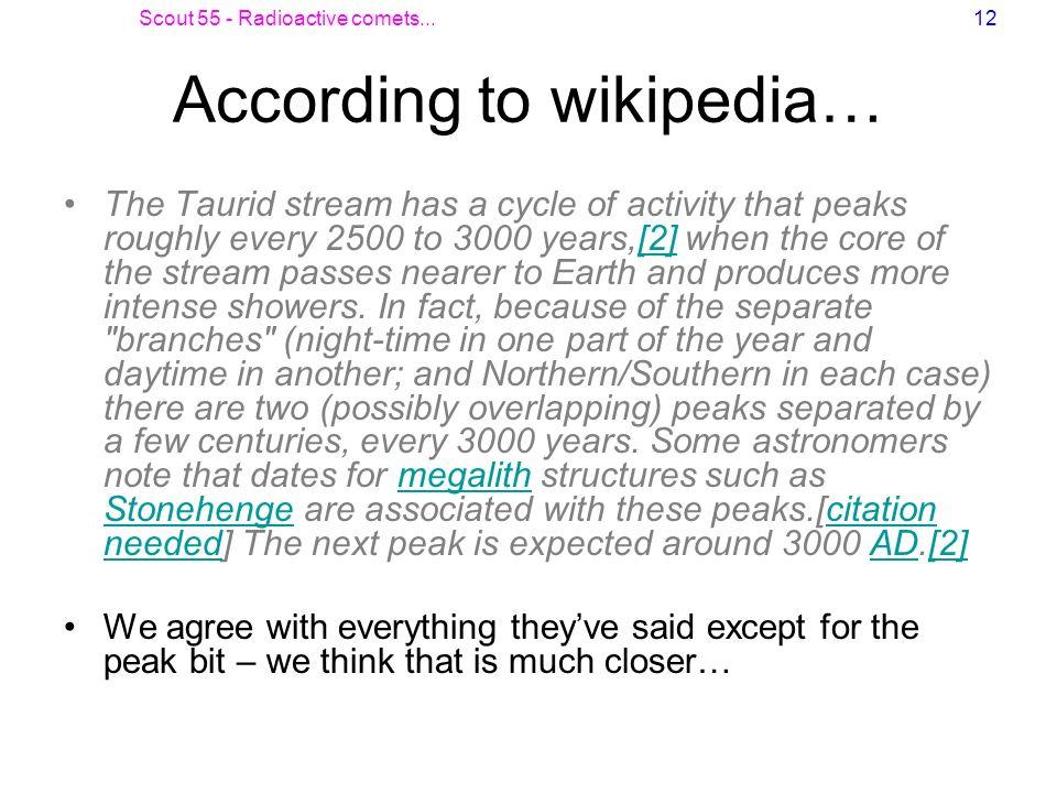 According to wikipedia…