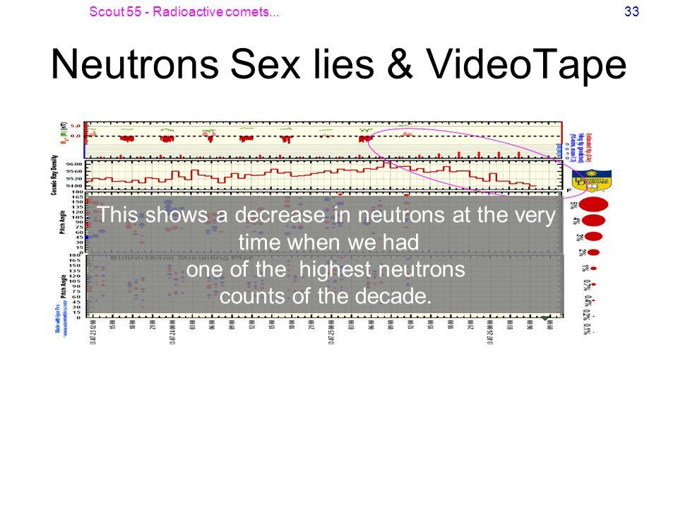Neutrons Sex lies & VideoTape
