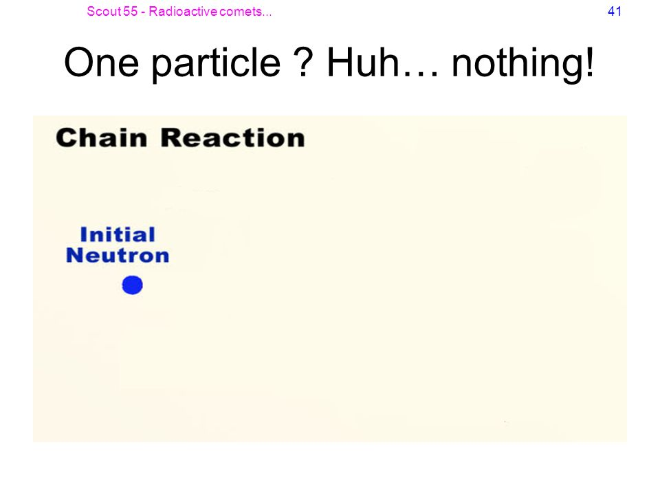 One particle Huh… nothing!