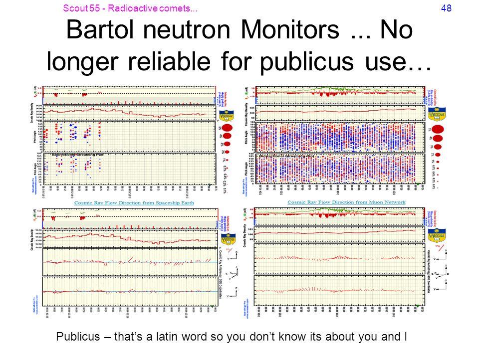 Bartol neutron Monitors ... No longer reliable for publicus use…