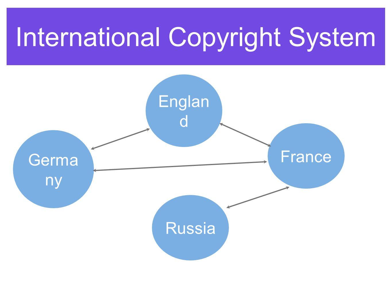 International Copyright System