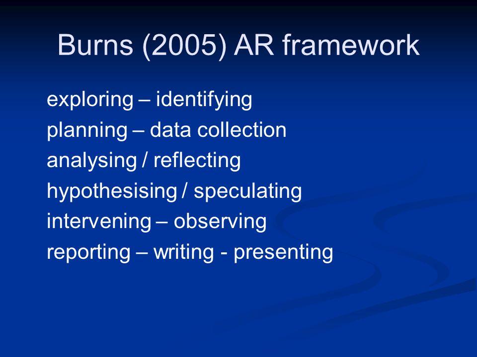 Burns (2005) AR framework exploring – identifying