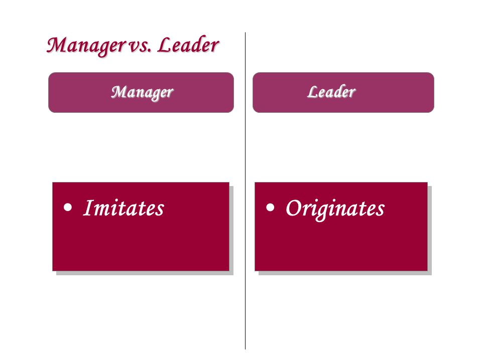 Manager vs. Leader Manager Leader Imitates Originates