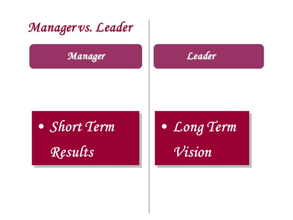 Manager vs. Leader Manager Leader Short Term Results Long Term Vision