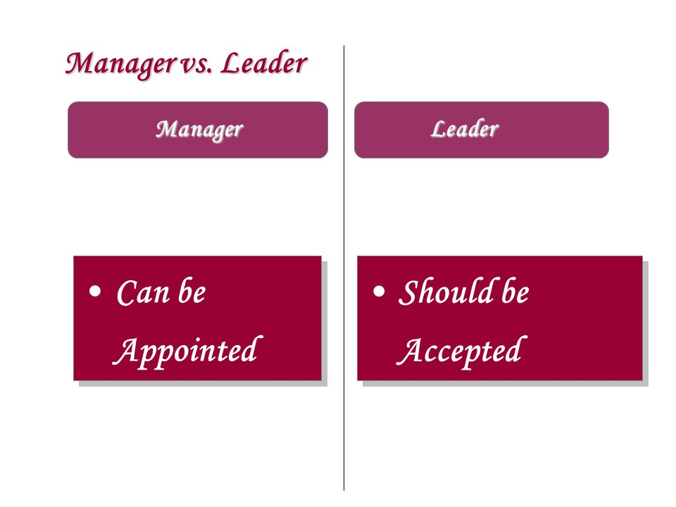 Manager vs. Leader Manager Leader Can be Appointed Should be Accepted