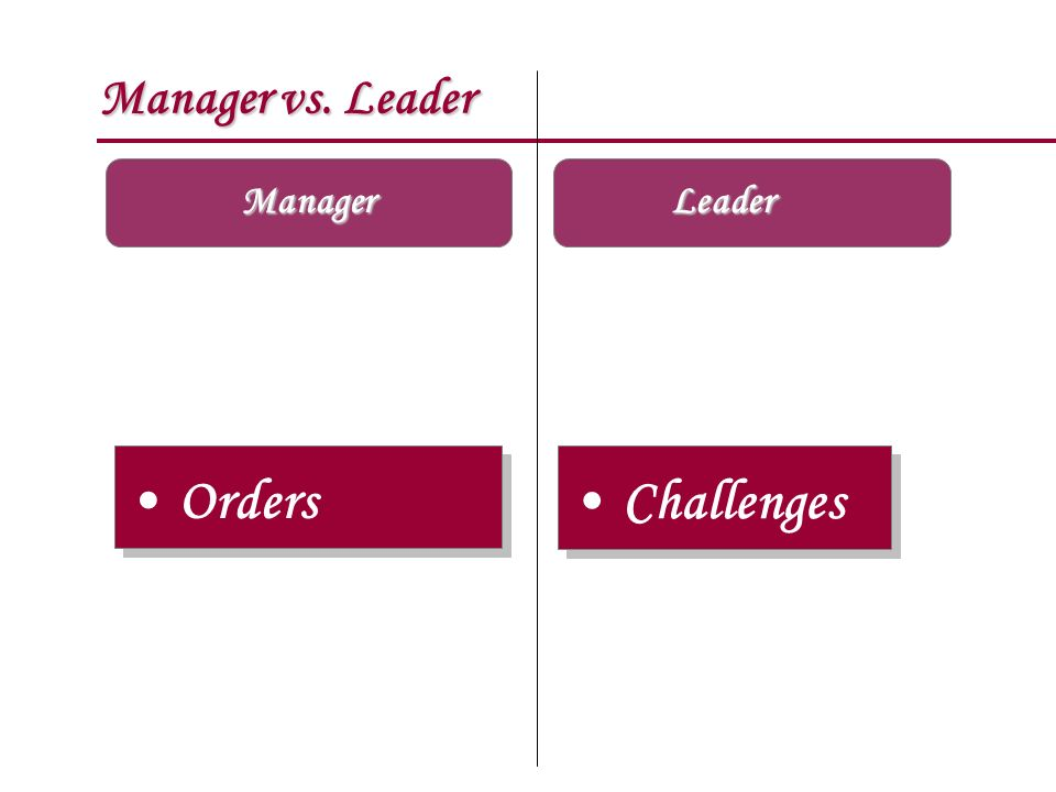 Manager vs. Leader Manager Leader Orders Challenges