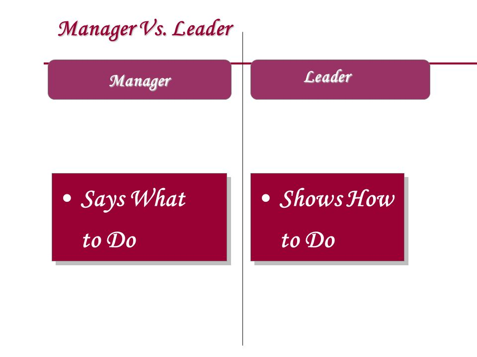 Manager Vs. Leader Leader Manager Says What to Do Shows How to Do