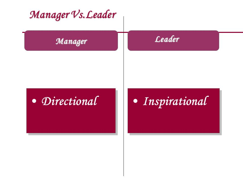 Manager Vs.Leader Leader Manager Directional Inspirational