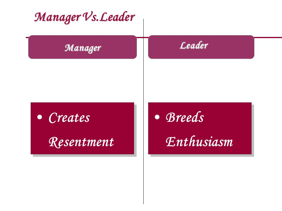 Manager Vs.Leader Leader Manager Creates Resentment Breeds Enthusiasm