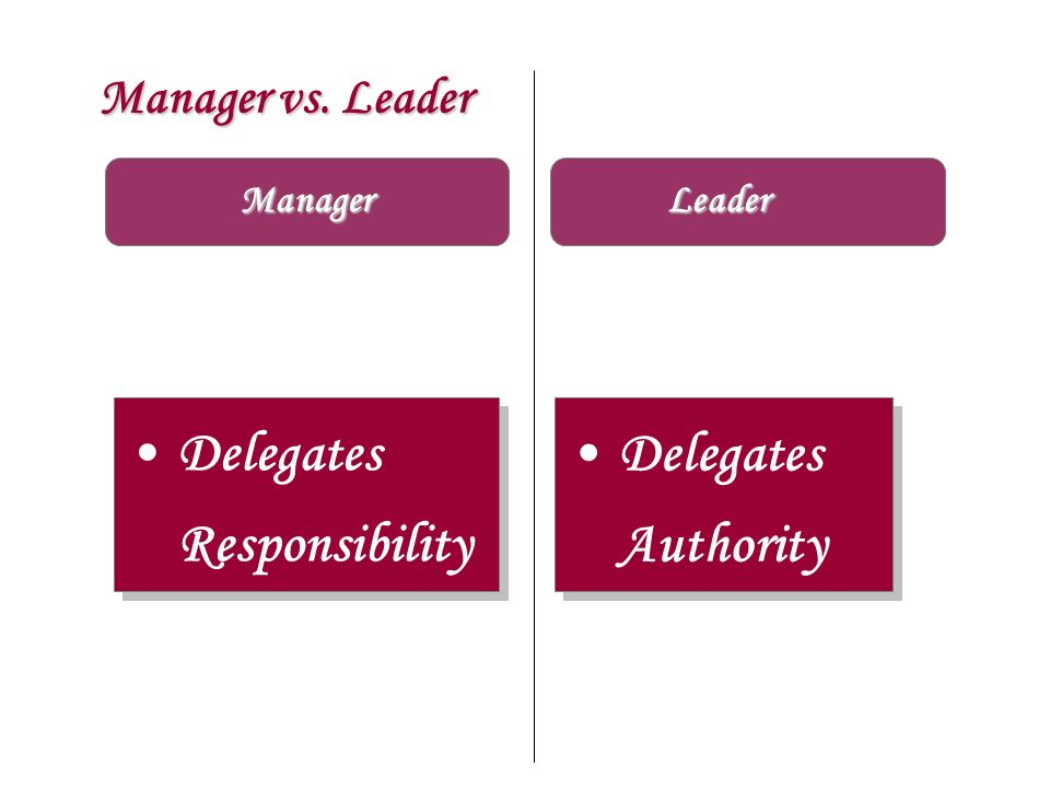 Delegates Responsibility Delegates Authority