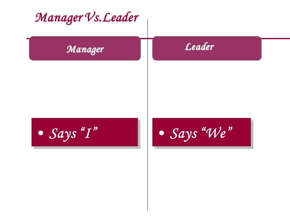 Manager Vs.Leader Leader Manager Says I Says We