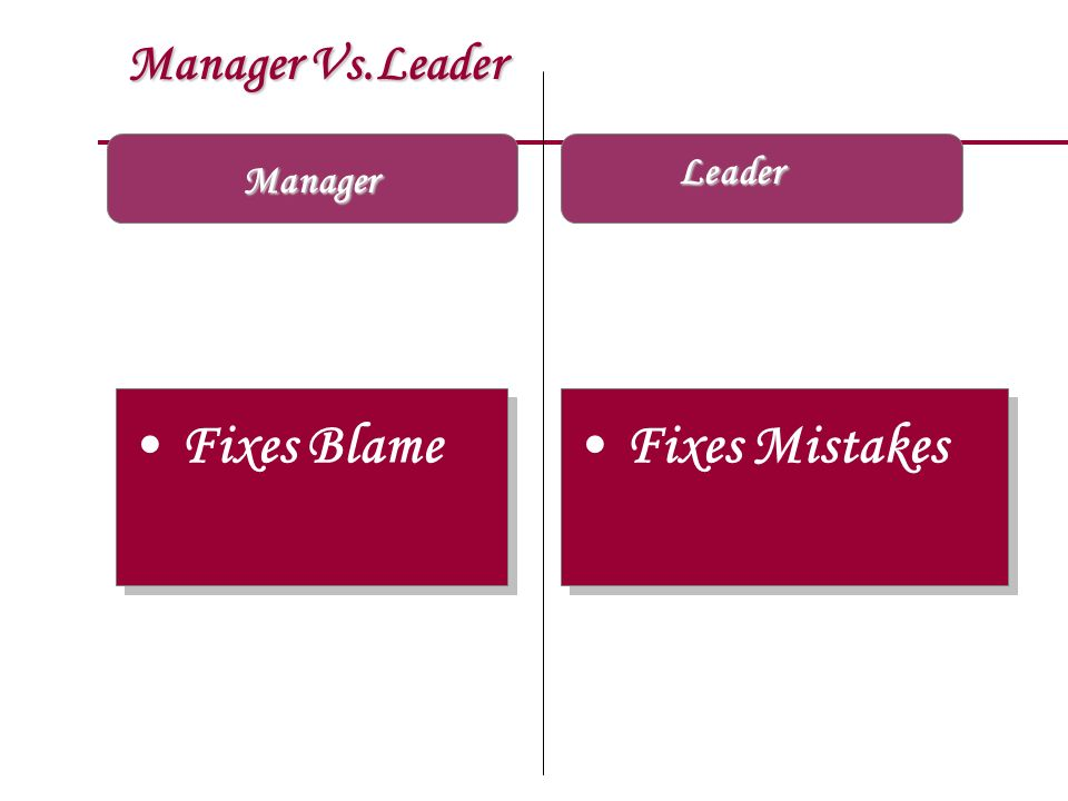 Manager Vs.Leader Leader Manager Fixes Blame Fixes Mistakes