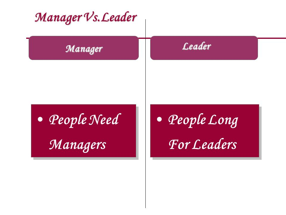 People Need Managers People Long For Leaders Manager Vs.Leader Leader