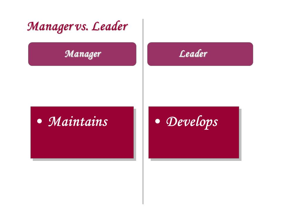 Manager vs. Leader Manager Leader Maintains Develops